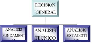 Estructura del Seminario